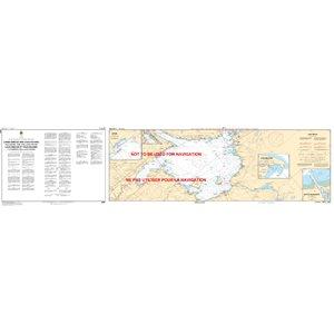 Carte 2028 Lacs Simcoe et Couchiching y compris Holland River