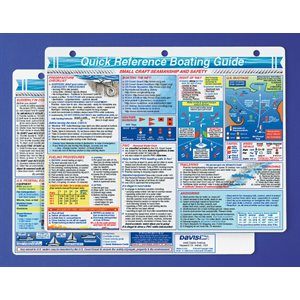 Quick Reference Card: Boating Guide