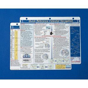 Carte de référence rapide: Navigation Celestial
